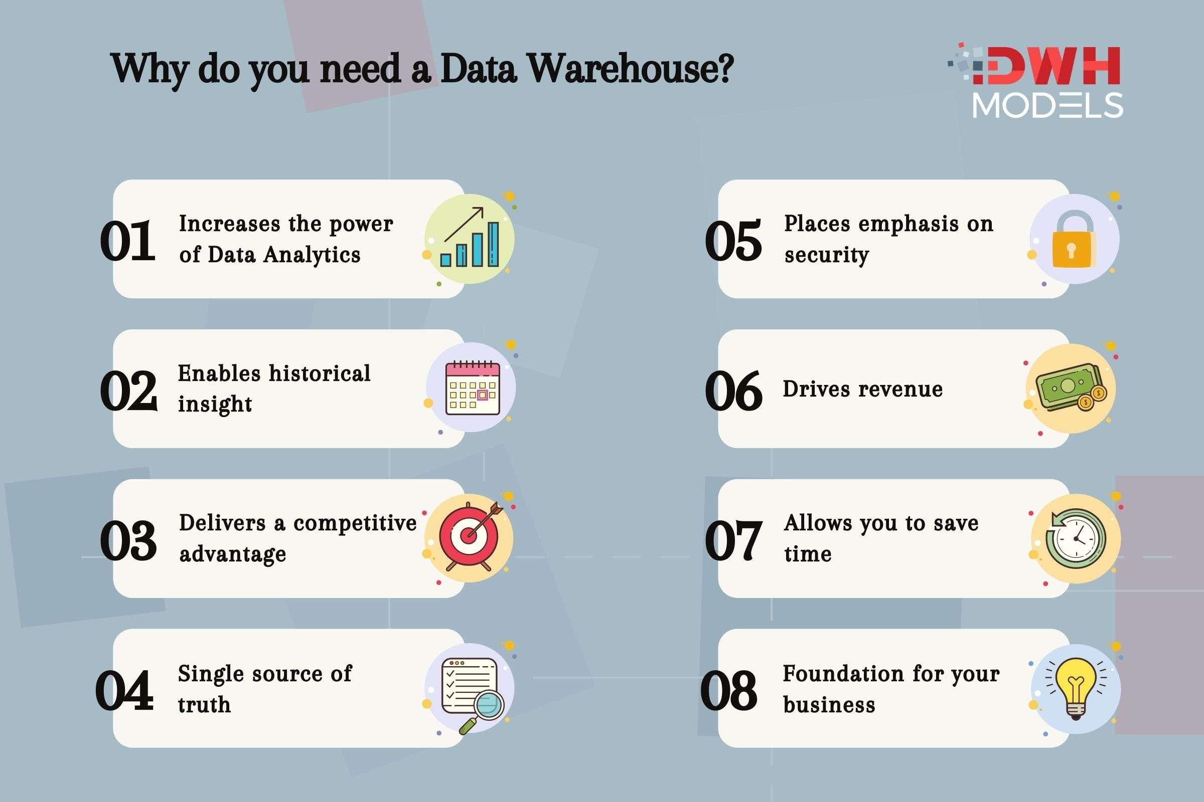 Why do you need Data Warehouse